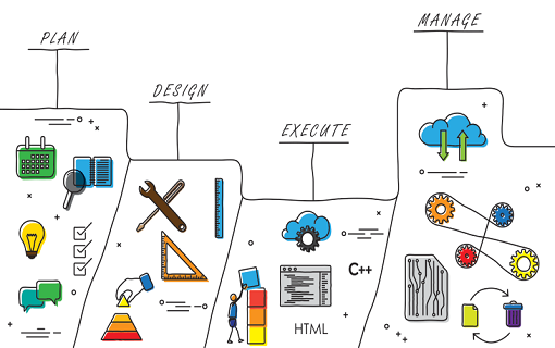 Piloting the first project with the UX process